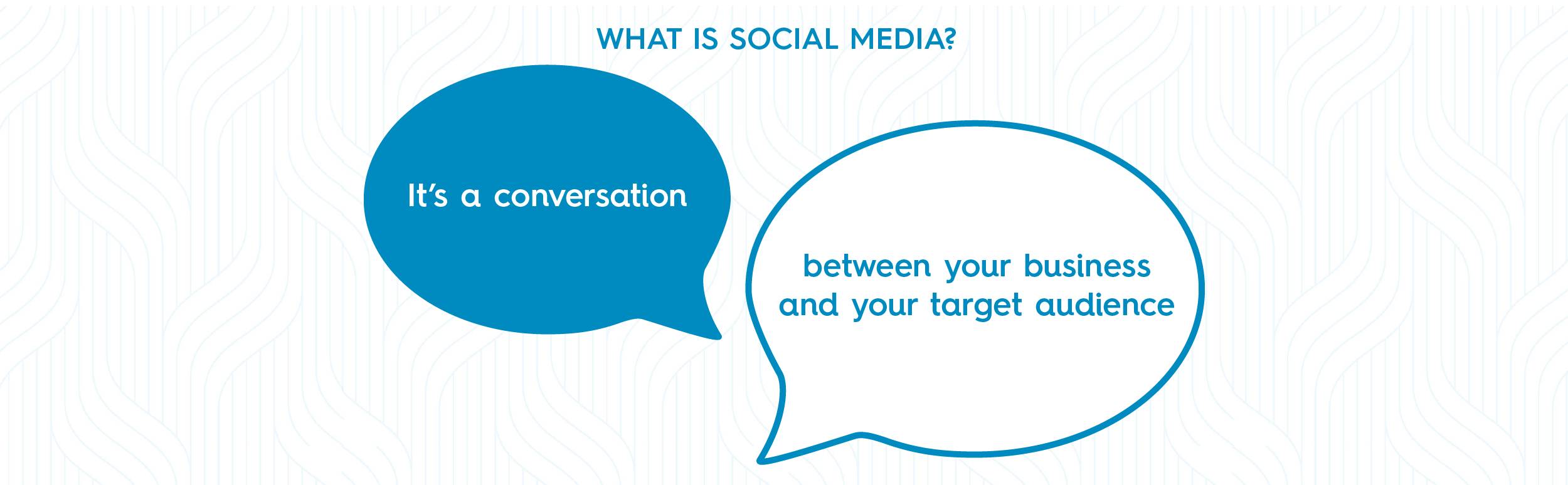 """Text in blue speech bubbles saying """"What is social media? It is a conversation between your business and your target audience"""